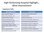 high performing hospital highlight most improvement