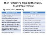 high performing hospital highlight most improvement1