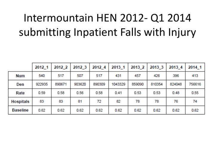 Intermountain HEN 2012- Q1 2014