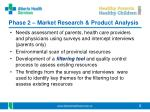 phase 2 market research product analysis