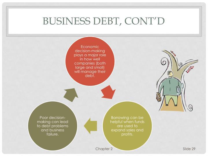 Business debt, cont'd
