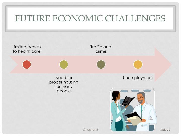 FUTURE ECONOMIC CHALLENGES