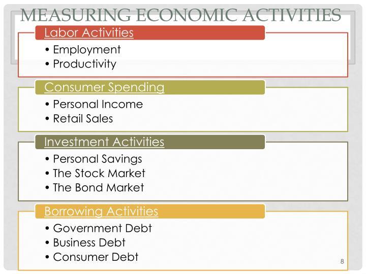 Measuring economic activities