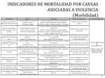 indicadores de mortalidad por causas asociadas a violencia morbilidad