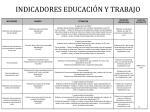 indicadores educaci n y trabajo