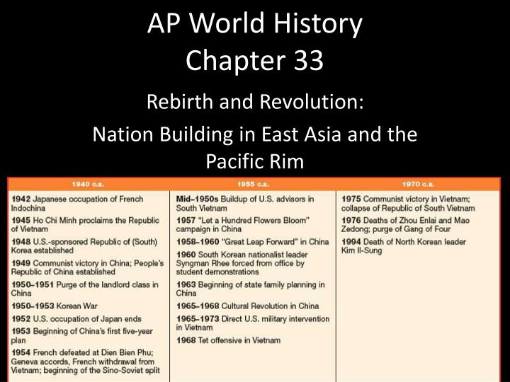 ap world history chapter 33 n.