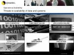 operational availability threats to availability of data and systems