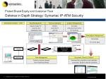 protect brand equity and customer trust defense in depth strategy symantec ip atm security