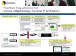 protect brand equity and customer trust defense in depth strategy symantec ip atm security1