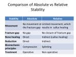 comparison of absolute vs relative stability