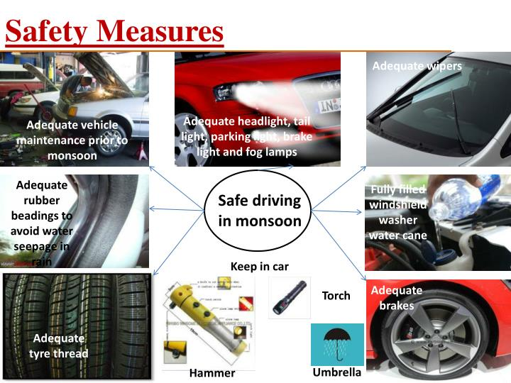 Ppt Safe Driving Tips In Monsoon Powerpoint Presentation