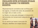 vinculaci n entre actividades rituales de una localidad y su dimensi n educativa
