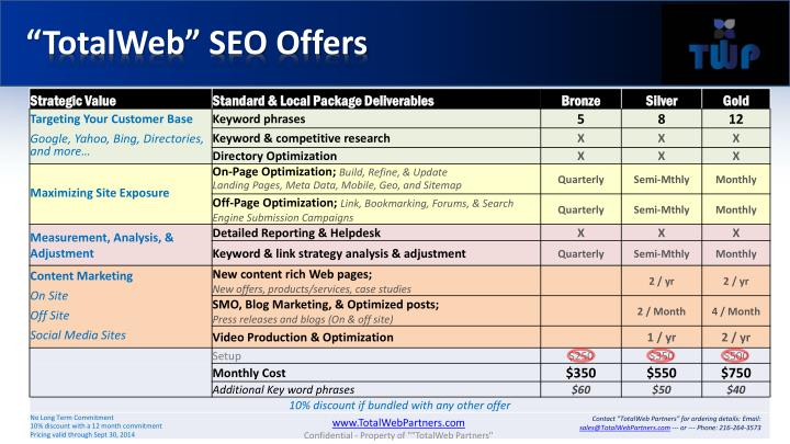 totalweb seo offers n.