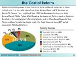 the cost of reform