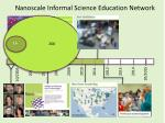 nanoscale informal science education network14