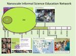 nanoscale informal science education network15
