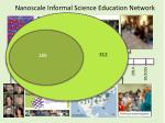 nanoscale informal science education network17