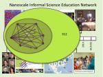 nanoscale informal science education network18