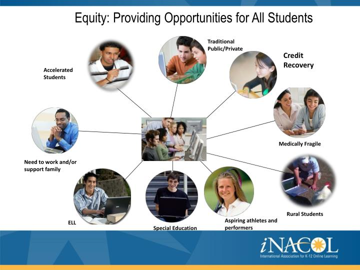 Equity: Providing Opportunities for All Students