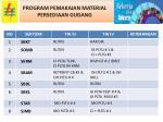 program pemakaian material persediaan gudang