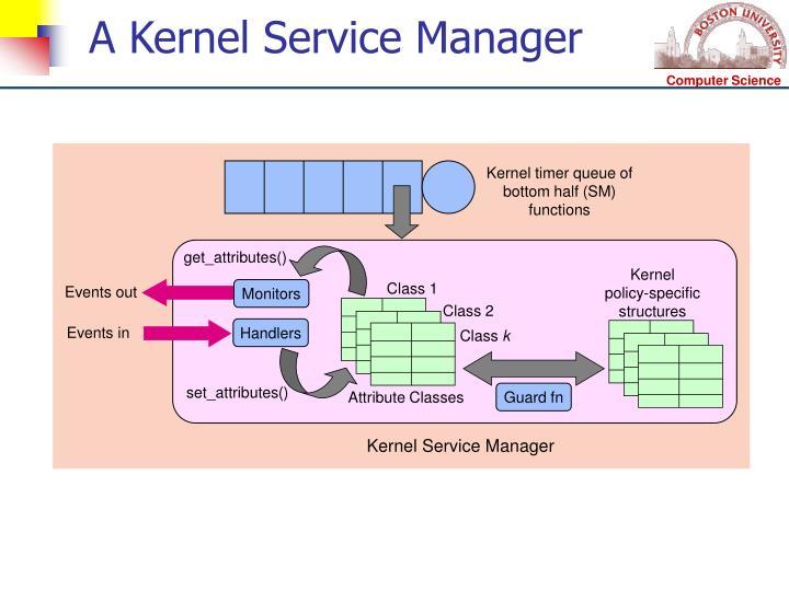 A Kernel Service Manager