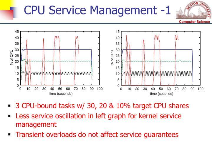 CPU Service Management -1