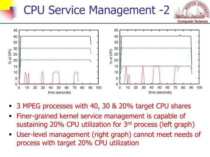 CPU Service Management -2
