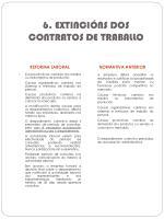 6 extinci ns dos contratos de traballo1