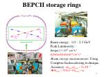 bepcii storage rings