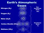 earth s atmospheric gases