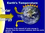 earth s temperature2