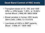dead band control of hsc levels