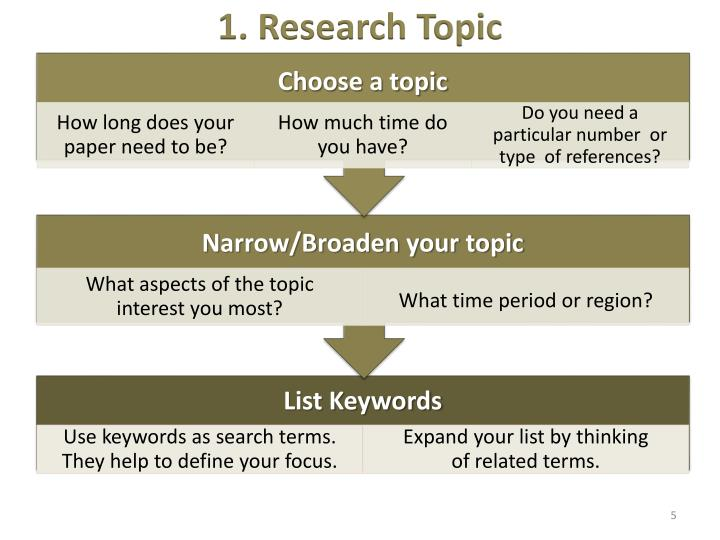1. Research Topic
