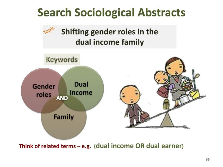Search Sociological Abstracts