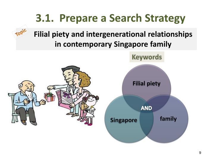 3.1.  Prepare a Search Strategy