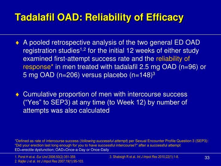 Tadalafil OAD: Reliability of Efficacy