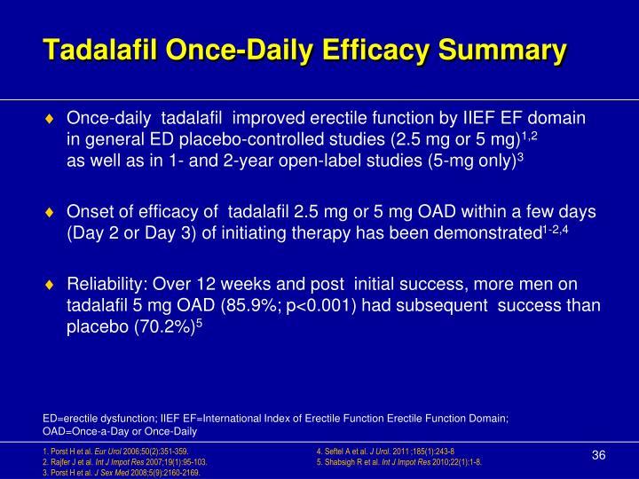Tadalafil Once-Daily Efficacy Summary