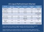 us liquid refreshment market