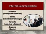 internal communication1