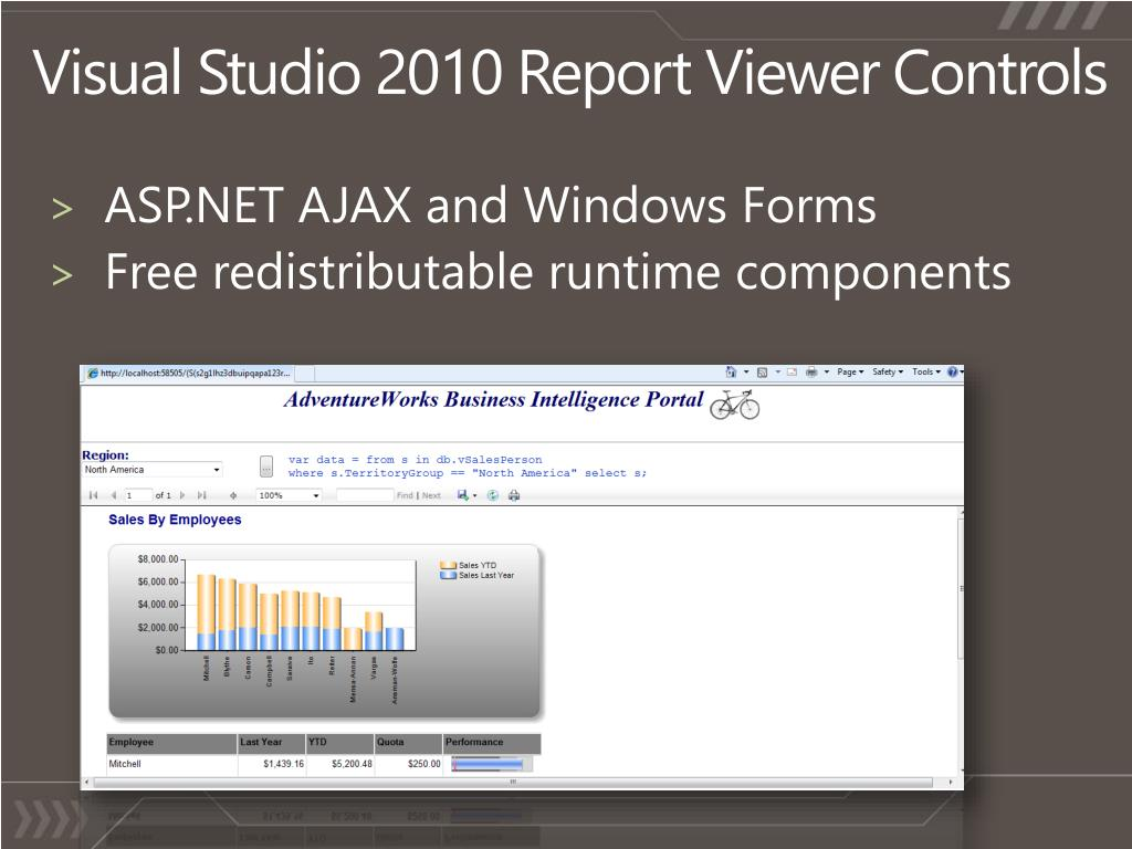 PPT - Developing Rich Reporting Solutions with Microsoft SQL Server