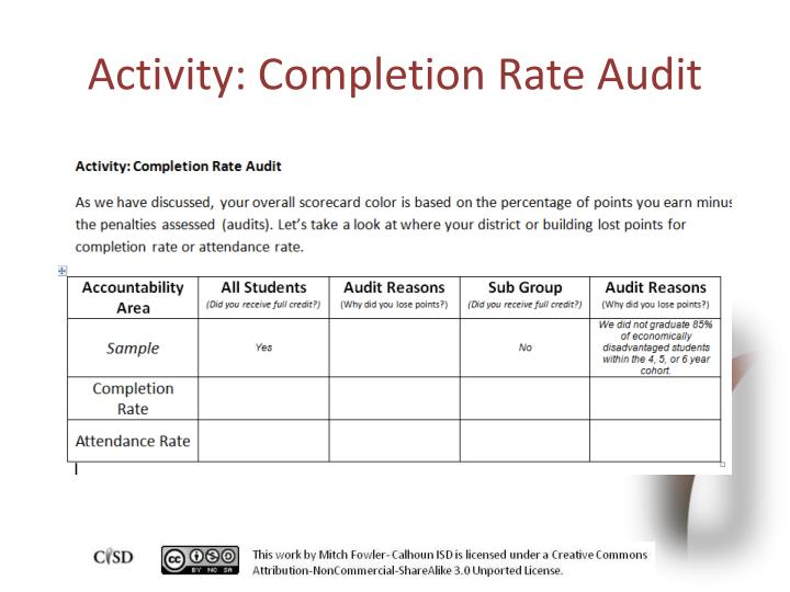 Activity: Completion Rate Audit
