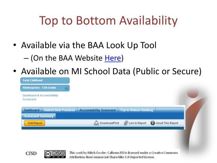 Top to Bottom Availability
