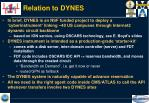 relation to dynes