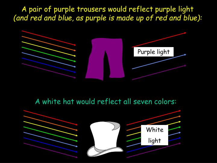 A pair of purple trousers would reflect purple light