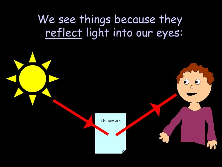 We see things because they