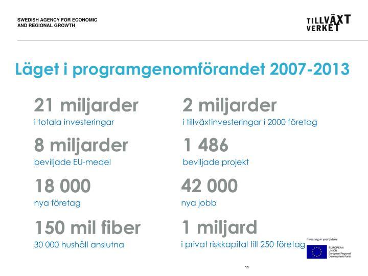 Läget i programgenomförandet 2007-2013