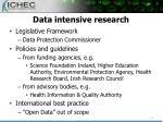 data intensive research