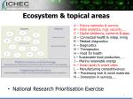 ecosystem topical areas