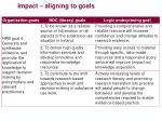 impact aligning to goals