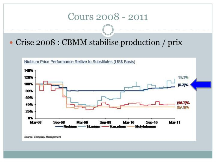 Cours 2008 - 2011